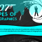 Types Of Infographics [Infographic]